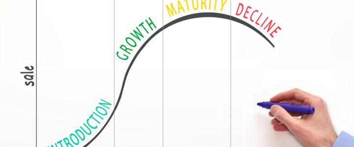 graphing the product development life cycle